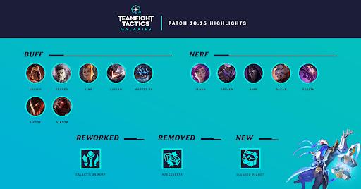 team-fight-tactics-champion-balance-game