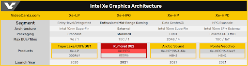 Intel-XE-Gaming-Architecture