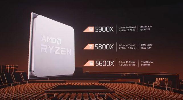 CES 2021 Ryzen 5000