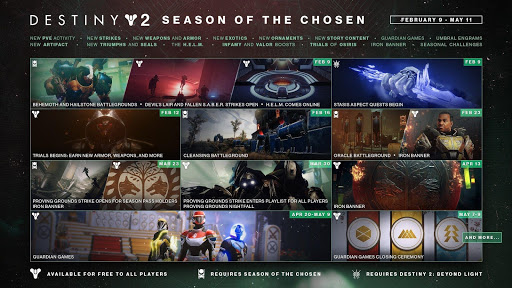 Season 2 of the Chosen